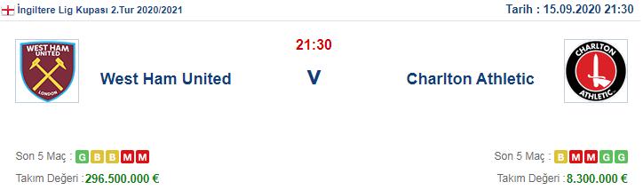 West Ham United Charlton Athletic İddaa ve Maç Tahmini 15 Eylül 2020