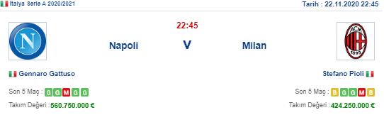 Napoli Milan İddaa ve Maç Tahmini 22 Kasım 2020