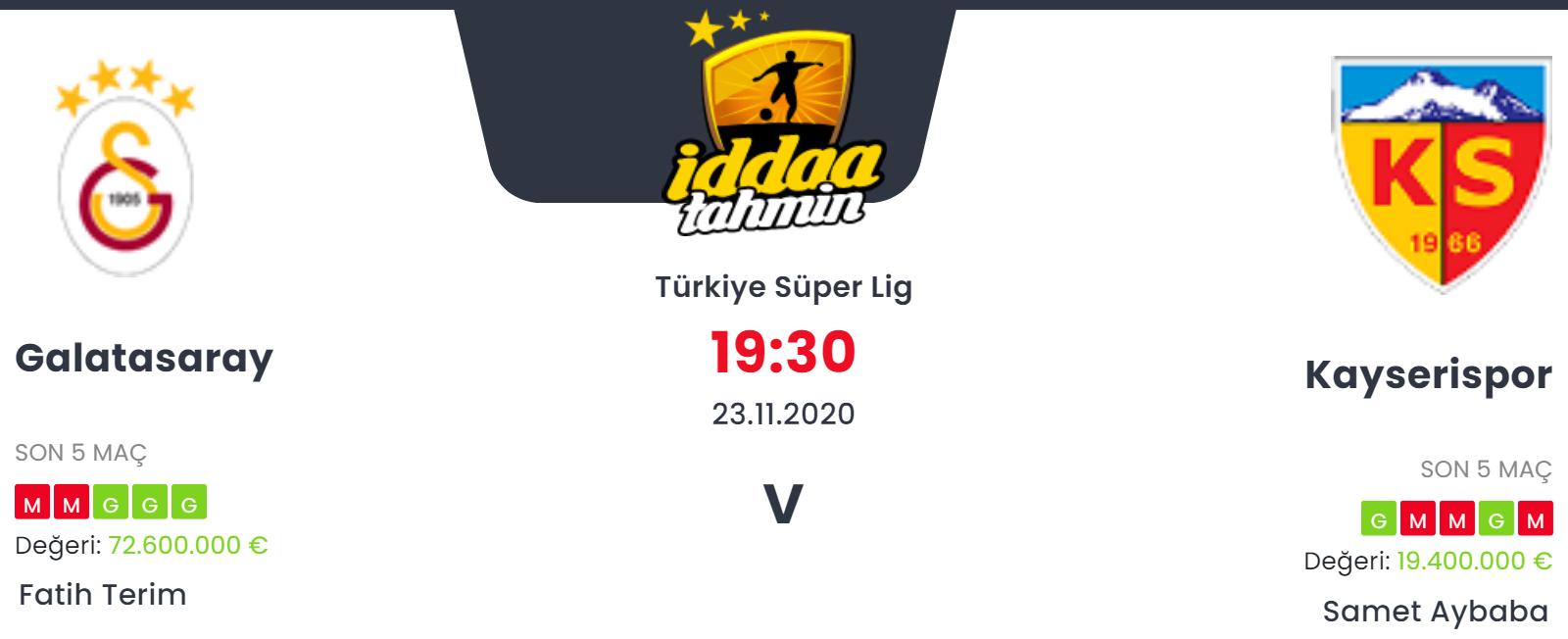Galatasaray Kayserispor İddaa ve Maç Tahmini 23 Kasım 2020