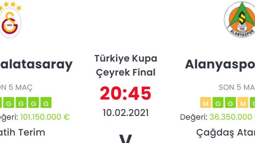 Galatasaray Alanyaspor İddaa ve Maç Tahmini 10 Şubat 2021