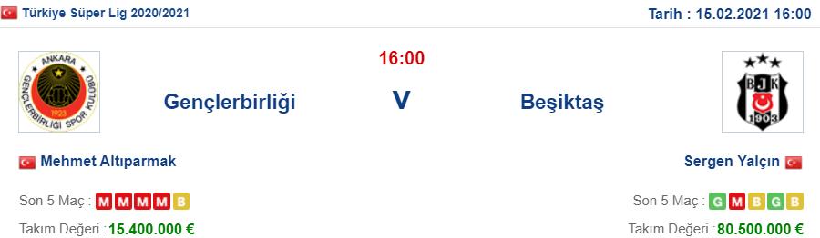 Gençlerbirliği Beşiktaş İddaa ve Maç Tahmini 15 Şubat 2021