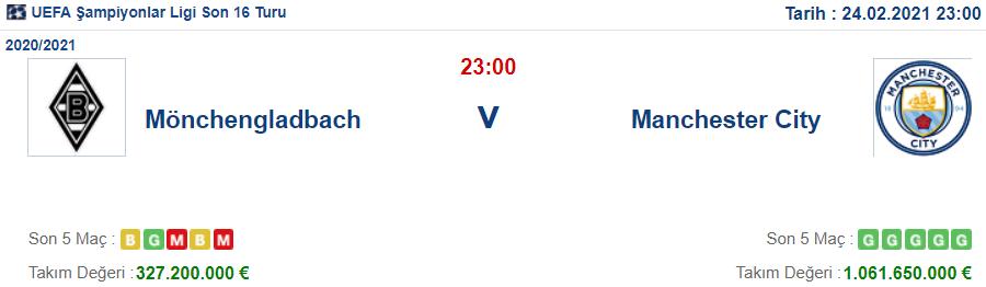 Mönchengladbach Manchester City İddaa ve Maç Tahmini 24 Şubat 2021