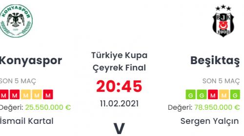 Konyaspor Beşiktaş İddaa ve Maç Tahmini 11 Şubat 2021