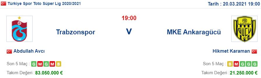 Trabzonspor Ankaragücü İddaa ve Maç Tahmini 20 Mart 2021