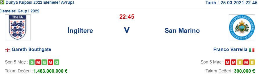 İngiltere San Marino İddaa ve Maç Tahmini 25 Mart 2021