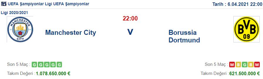Manchester City Dortmund İddaa ve Maç Tahmini 6 Nisan 2021