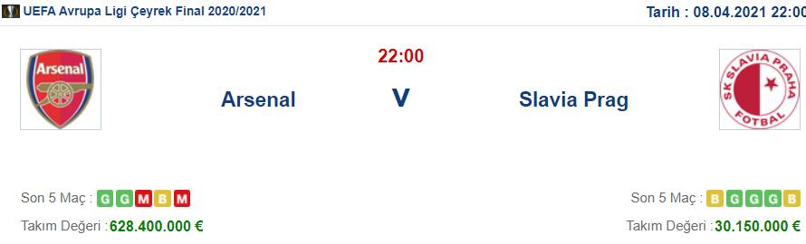 Arsenal Slavia Prag İddaa ve Maç Tahmini 8 Nisan 2021