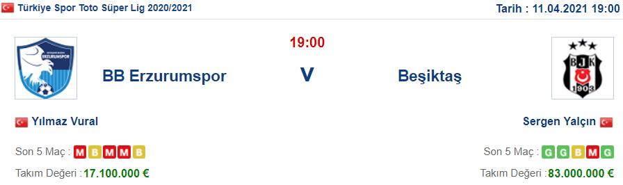 Erzurumspor Beşiktaş İddaa ve Maç Tahmini 11 Nisan 2021