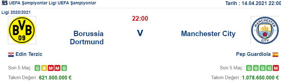 Dortmund Manchester City İddaa ve Maç Tahmini 14 Nisan 2021