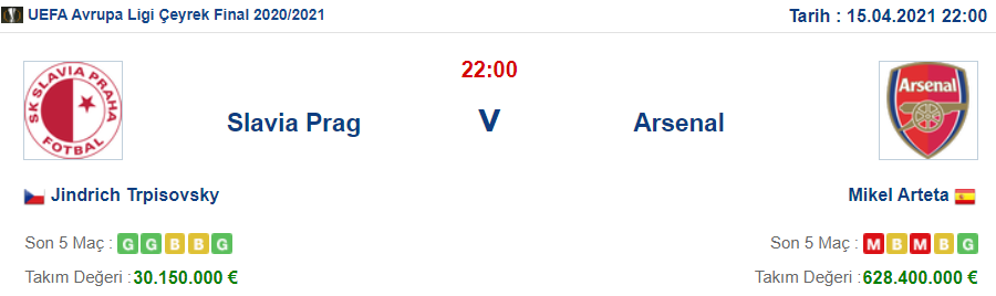 Slavia Prag Arsenal İddaa ve Maç Tahmini 15 Nisan 2021