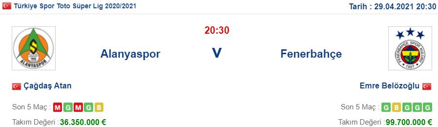 Alanyaspor Fenerbahçe İddaa ve Maç Tahmini 29 Nisan 2021