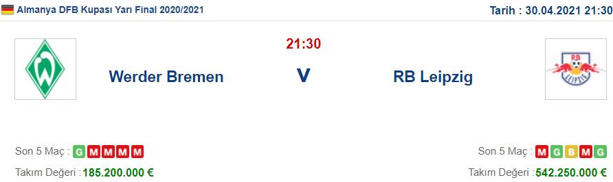 Werder Bremen Leipzig İddaa ve Maç Tahmini 30 Nisan 2021