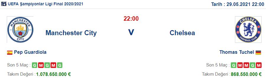 Manchester City Chelsea İddaa ve Maç Tahmini 29 Mayıs 2021