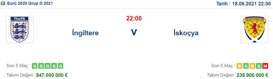 İngiltere İskoçya İddaa ve Maç Tahmini 18 Haziran 2021