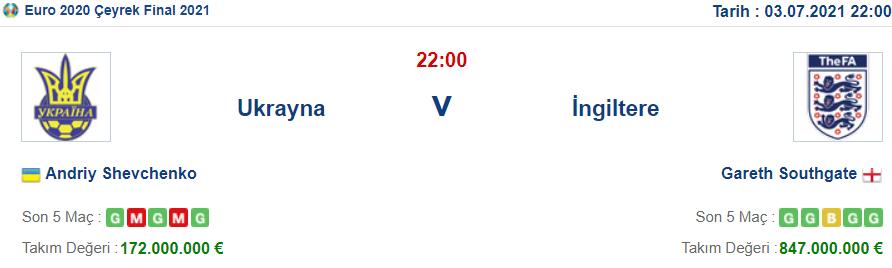 Ukrayna İngiltere İddaa ve Maç Tahmini 3 Temmuz 2021