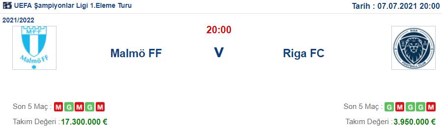 Malmö Riga İddaa ve Maç Tahmini 7 Temmuz 2021