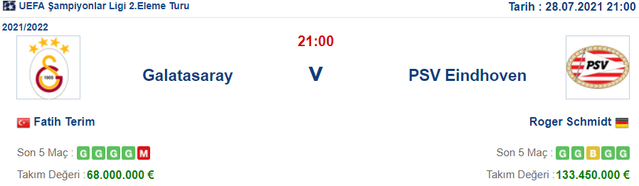 Galatasaray PSV Eindhoven İddaa ve Maç Tahmini 28 Temmuz 2021