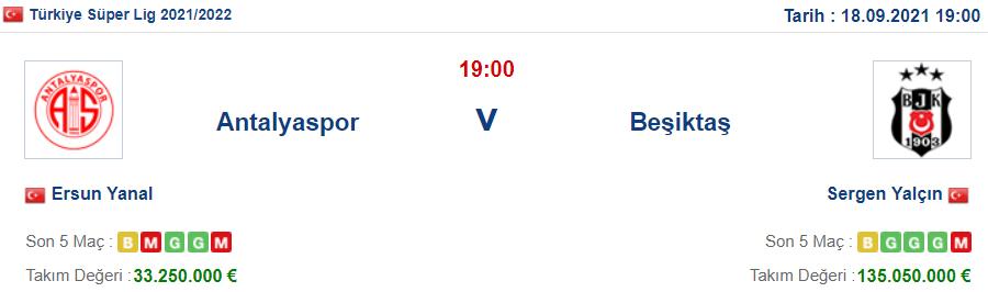 Antalyaspor Beşiktaş İddaa ve Maç Tahmini 18 Eylül 2021